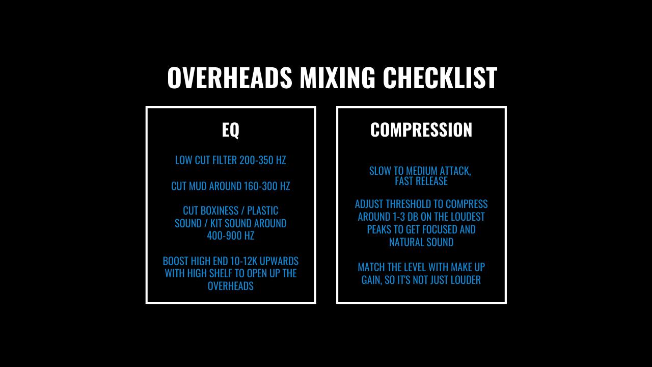 Overhead Mixing Checklist